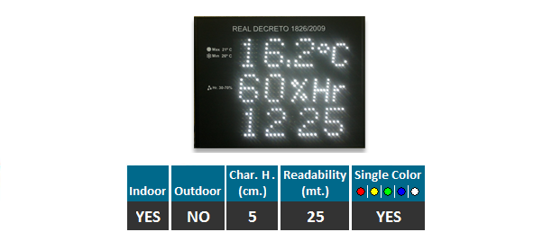 numeric led boards